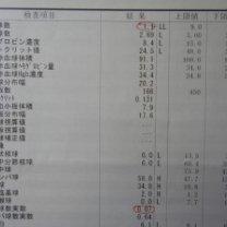 mukinshitu-iki-data-300x225